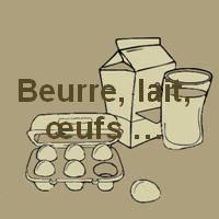 Beurre, lait, œufs